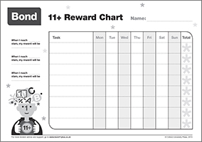 Bond Reward Chart