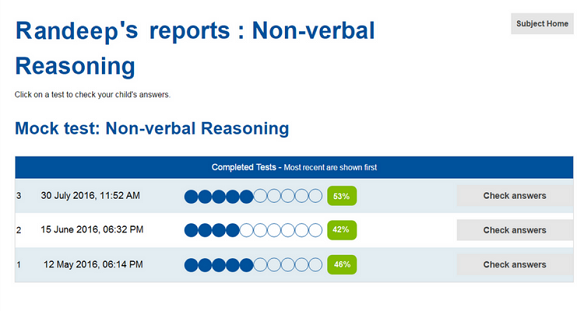 Mock test report for non-verbal reasoning